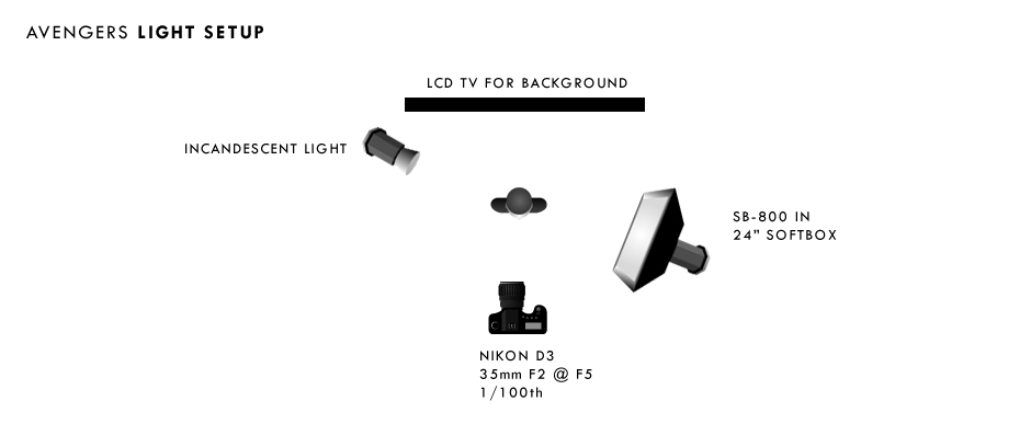 Light Setup